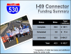 I-69 Connector Funding Summary 5-9-17